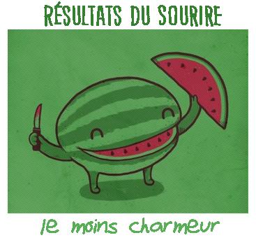 http://gazette.poudlard12.com/public/Ellie/136/Resultats_du_Sourire_le_moins_charmeur.png